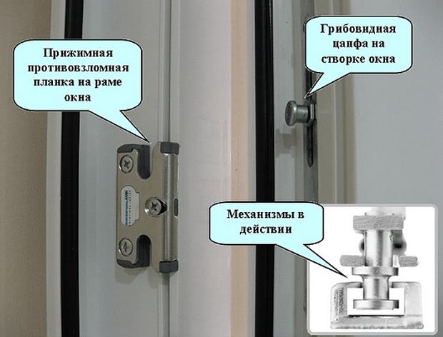 Ремонт механизма пластиковых окон своими руками фото 156